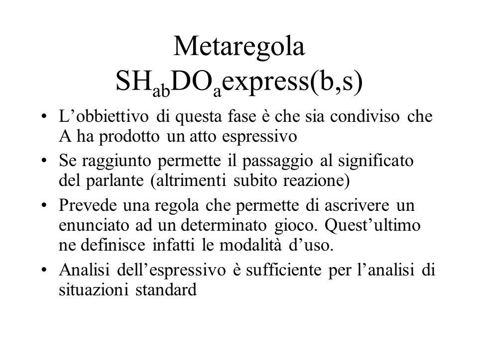 Metaregola SH ab DO a express(b,s) Lobbiettivo di questa fase è che sia condiviso che A ha prodotto un atto espressivo Se raggiunto permette il passag