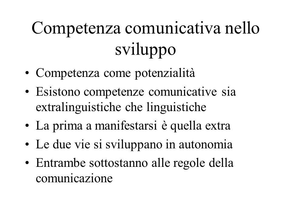 Competenza comunicativa nello sviluppo Competenza come potenzialità Esistono competenze comunicative sia extralinguistiche che linguistiche La prima a