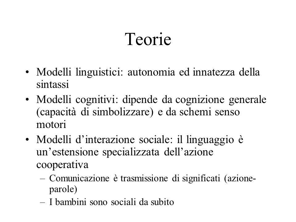 Teorie Modelli linguistici: autonomia ed innatezza della sintassi Modelli cognitivi: dipende da cognizione generale (capacità di simbolizzare) e da sc