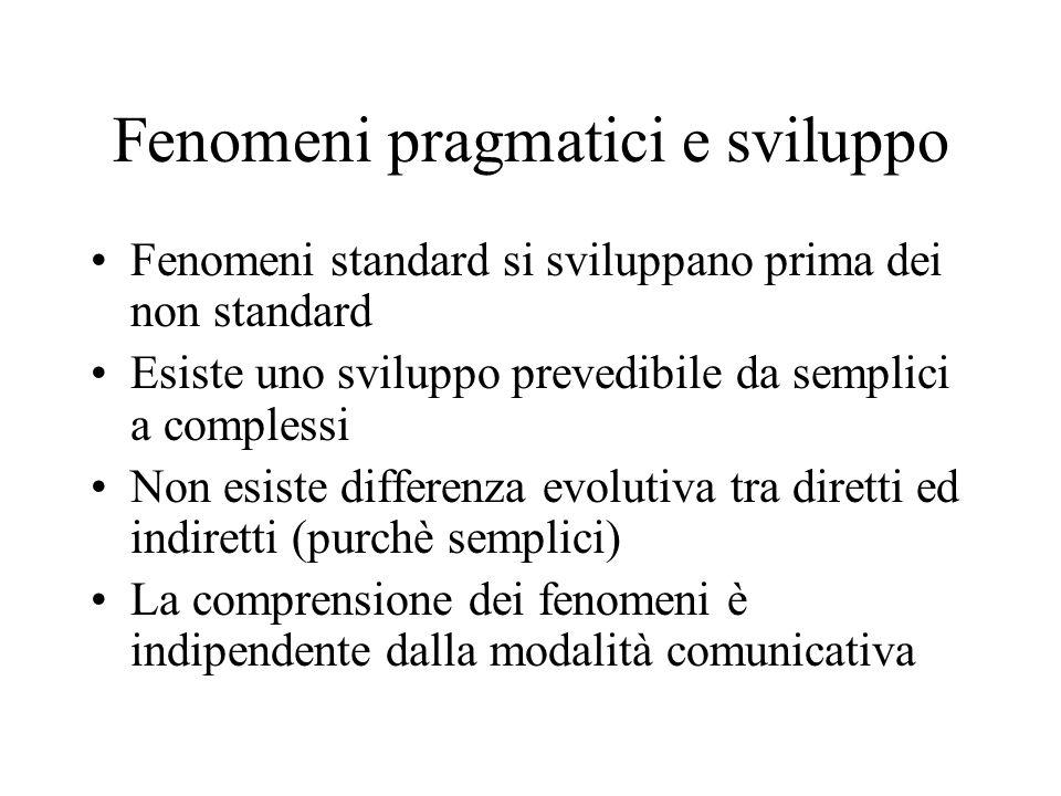 Fenomeni pragmatici e sviluppo Fenomeni standard si sviluppano prima dei non standard Esiste uno sviluppo prevedibile da semplici a complessi Non esis