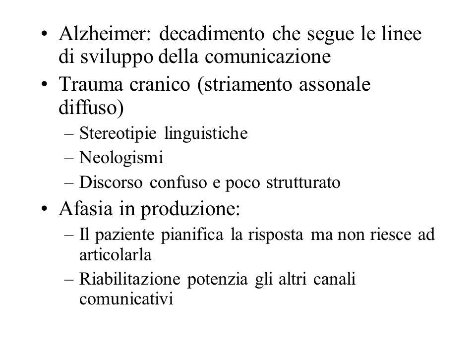 Alzheimer: decadimento che segue le linee di sviluppo della comunicazione Trauma cranico (striamento assonale diffuso) –Stereotipie linguistiche –Neol