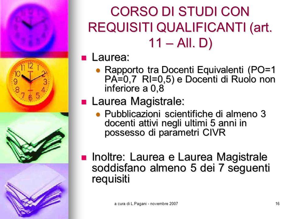 a cura di L.Pagani - novembre 200716 CORSO DI STUDI CON REQUISITI QUALIFICANTI (art.