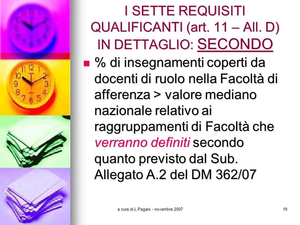 a cura di L.Pagani - novembre 200719 I SETTE REQUISITI QUALIFICANTI (art.