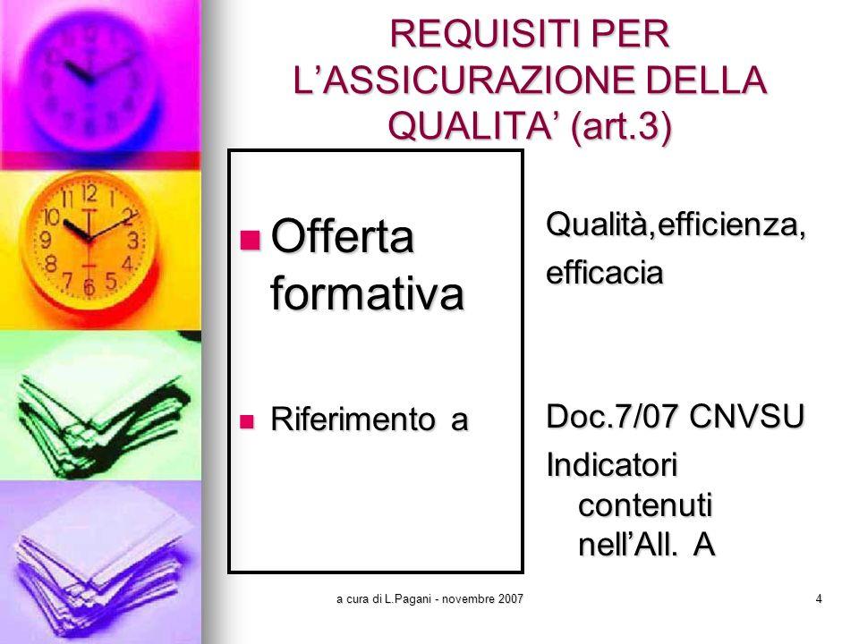 a cura di L.Pagani - novembre 20074 REQUISITI PER LASSICURAZIONE DELLA QUALITA (art.3) Offerta formativa Offerta formativa Riferimento a Riferimento a Qualità,efficienza,efficacia Doc.7/07 CNVSU Indicatori contenuti nellAll.