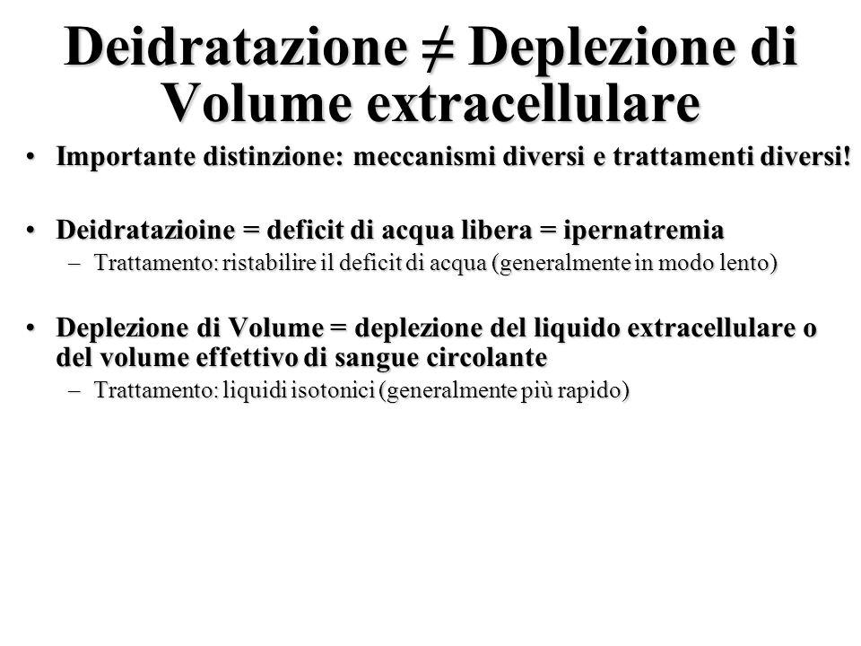 Deidratazione Deplezione di Volume extracellulare Importante distinzione: meccanismi diversi e trattamenti diversi!Importante distinzione: meccanismi