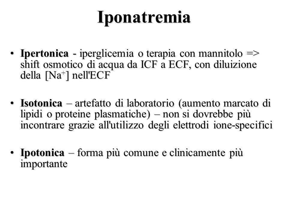 Iponatremia Ipertonica - iperglicemia o terapia con mannitolo => shift osmotico di acqua da ICF a ECF, con diluizione della [Na + ] nell ECFIpertonica - iperglicemia o terapia con mannitolo => shift osmotico di acqua da ICF a ECF, con diluizione della [Na + ] nell ECF Isotonica – artefatto di laboratorio (aumento marcato di lipidi o proteine plasmatiche) – non si dovrebbe più incontrare grazie all utilizzo degli elettrodi ione-specificiIsotonica – artefatto di laboratorio (aumento marcato di lipidi o proteine plasmatiche) – non si dovrebbe più incontrare grazie all utilizzo degli elettrodi ione-specifici Ipotonica – forma più comune e clinicamente più importanteIpotonica – forma più comune e clinicamente più importante