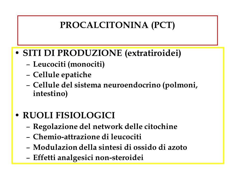 PROCALCITONINA (PCT) SITI DI PRODUZIONE (extratiroidei) – Leucociti (monociti) – Cellule epatiche – Cellule del sistema neuroendocrino (polmoni, intestino) RUOLI FISIOLOGICI – Regolazione del network delle citochine – Chemio-attrazione di leucociti – Modulazion della sintesi di ossido di azoto – Effetti analgesici non-steroidei