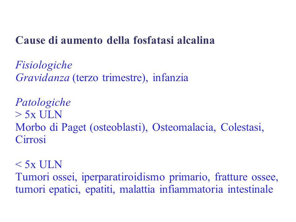 Cause di aumento della fosfatasi alcalina Fisiologiche Gravidanza (terzo trimestre), infanzia Patologiche > 5x ULN Morbo di Paget (osteoblasti), Osteo