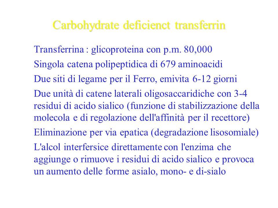 Carbohydrate deficienct transferrin Transferrina : glicoproteina con p.m. 80,000 Singola catena polipeptidica di 679 aminoacidi Due siti di legame per