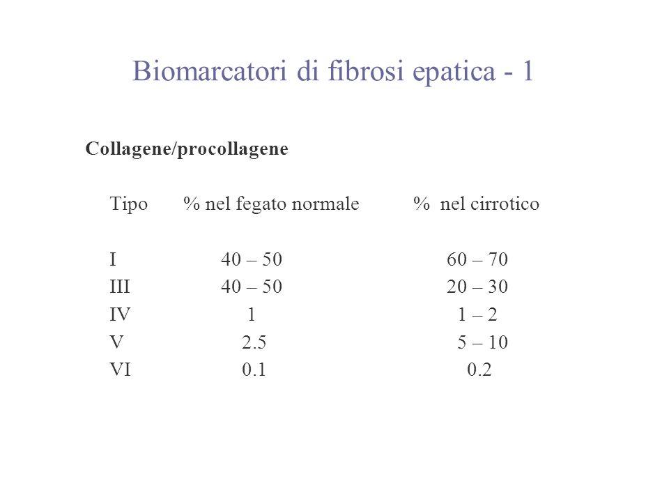 Biomarcatori di fibrosi epatica - 1 Collagene/procollagene Tipo% nel fegato normale% nel cirrotico I 40 – 50 60 – 70 III 40 – 50 20 – 30 IV 1 1 – 2 V