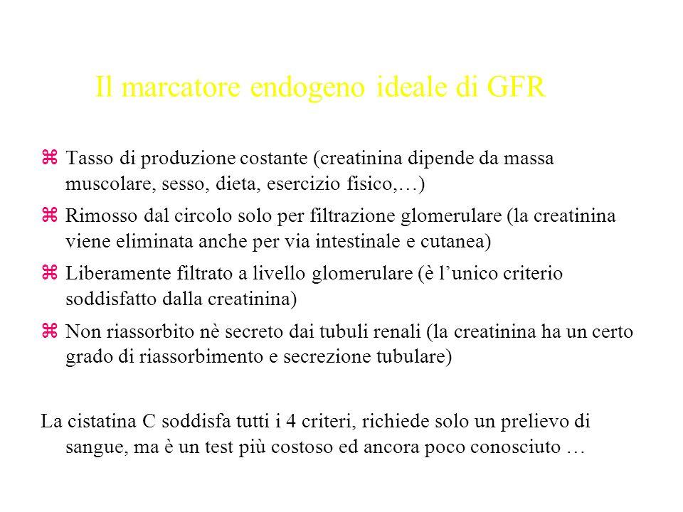 Il marcatore endogeno ideale di GFR Tasso di produzione costante (creatinina dipende da massa muscolare, sesso, dieta, esercizio fisico,…) Rimosso dal
