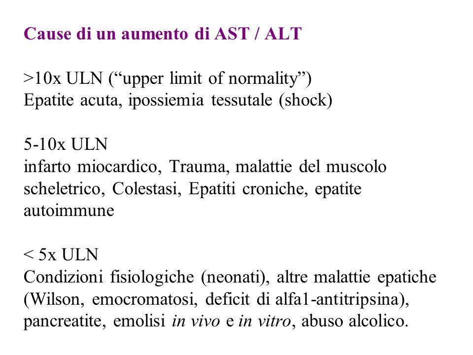 Cause di un aumento di AST / ALT >10x ULN (upper limit of normality) Epatite acuta, ipossiemia tessutale (shock) 5-10x ULN infarto miocardico, Trauma,
