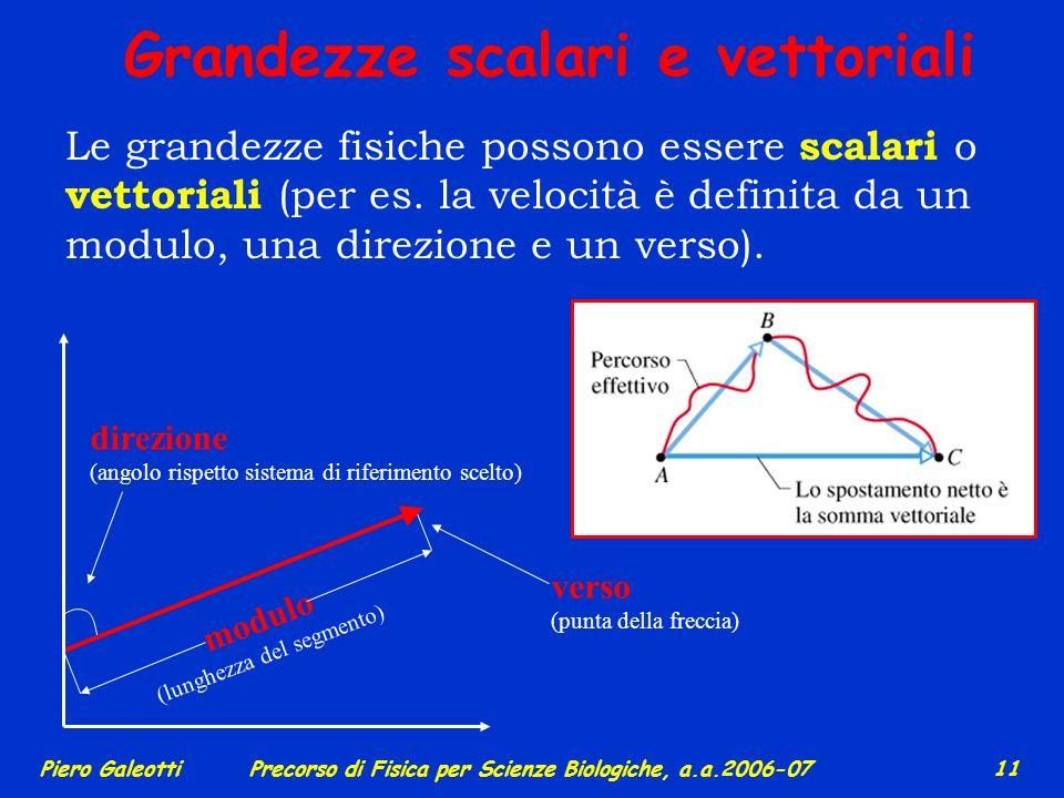 Piero GaleottiPrecorso di Fisica per Scienze Biologiche, a.a.2006-07 10 GrandezzaNomeSimbolo lunghezzametrom massakilogrammokg temposecondos correntea