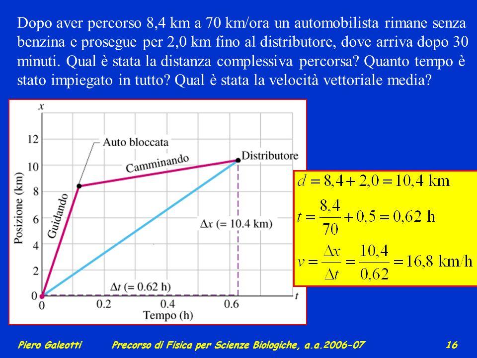 Piero GaleottiPrecorso di Fisica per Scienze Biologiche, a.a.2006-07 15 Moto uniforme : avviene a velocità v = costante. Ne seguono le espressioni per