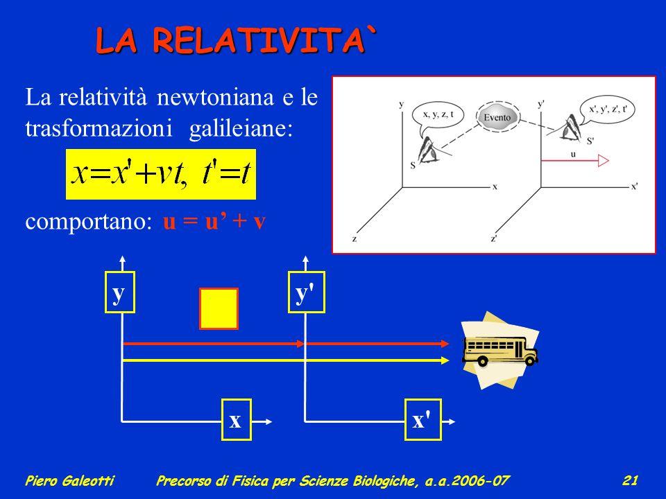 Piero GaleottiPrecorso di Fisica per Scienze Biologiche, a.a.2006-07 20 0 10 20 30 40 50 60 70 80 90 100 00,20,40,60,811,21,41,61,822,2 tempo spazio v