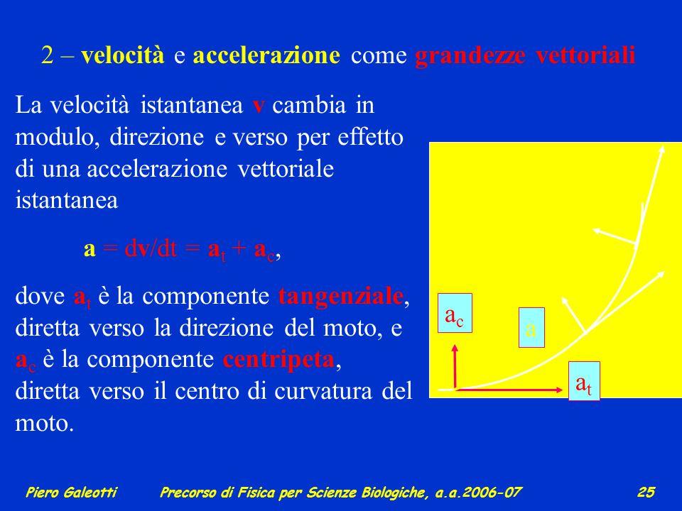 Piero GaleottiPrecorso di Fisica per Scienze Biologiche, a.a.2006-07 24 La velocità della luce è costante (c = 300.000 km/s) e non dipende dalla direz