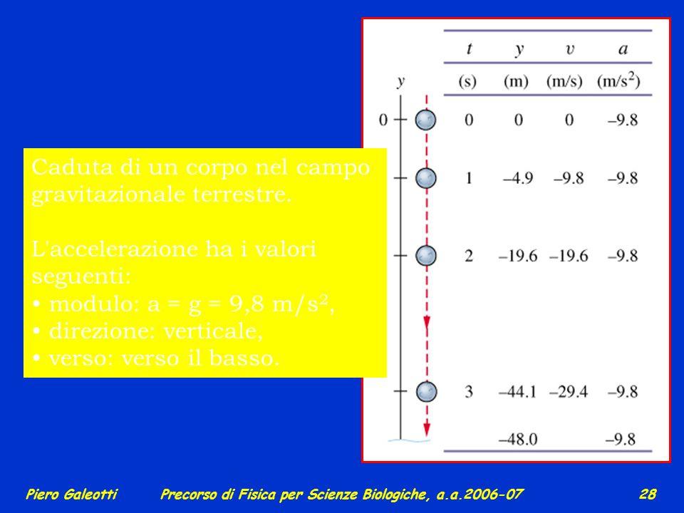 Piero GaleottiPrecorso di Fisica per Scienze Biologiche, a.a.2006-07 27 Sulla Terra, tutti i corpi sono soggetti alla stessa accelerazione di gravità