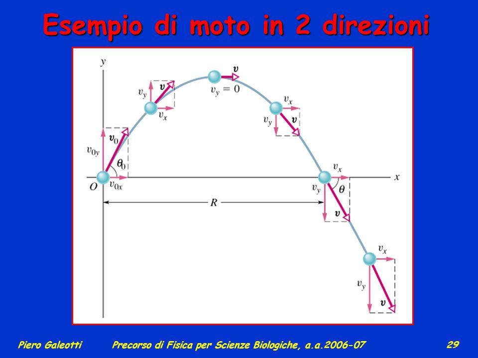 Piero GaleottiPrecorso di Fisica per Scienze Biologiche, a.a.2006-07 28 Caduta di un corpo nel campo gravitazionale terrestre. L'accelerazione ha i va