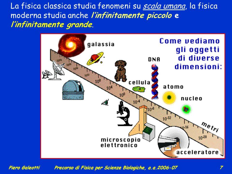 Piero GaleottiPrecorso di Fisica per Scienze Biologiche, a.a.2006-07 7 La fisica classica studia fenomeni su scala umana, la fisica moderna studia anche linfinitamente piccolo e linfinitamente grande.