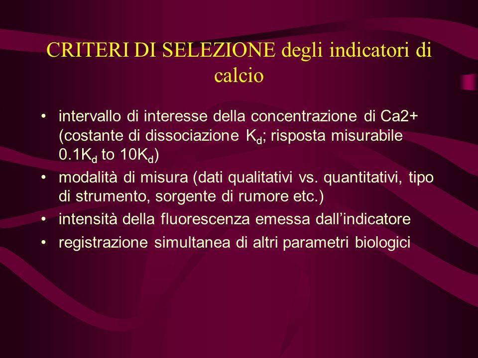 CRITERI DI SELEZIONE degli indicatori di calcio intervallo di interesse della concentrazione di Ca2+ (costante di dissociazione K d ; risposta misurab