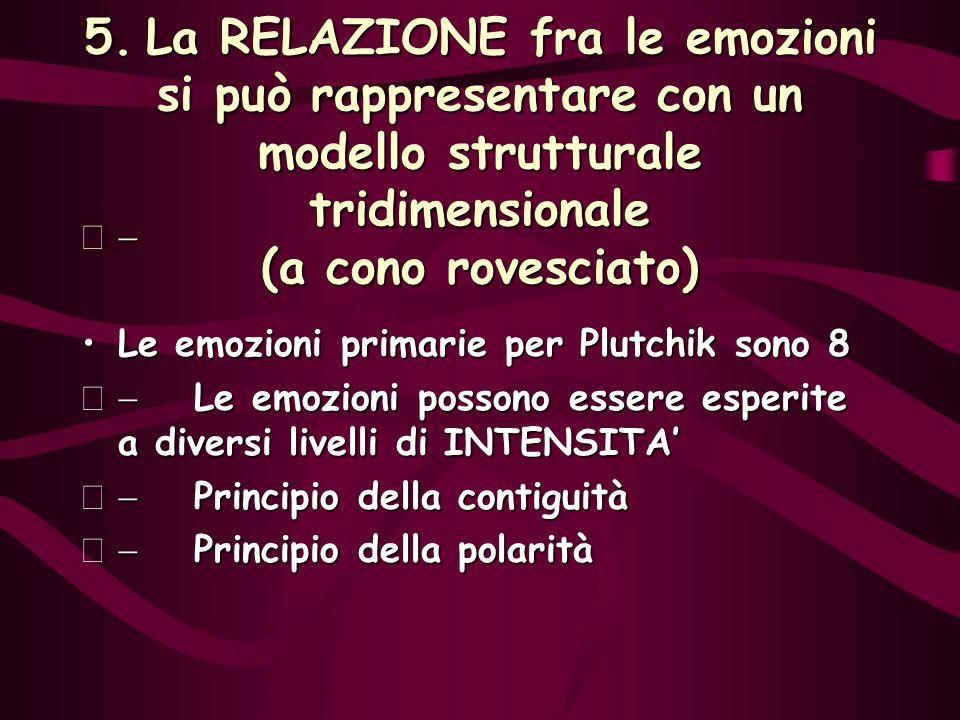 5. La RELAZIONE fra le emozioni si può rappresentare con un modello strutturale tridimensionale (a cono rovesciato) Le emozioni primarie per Plutchik