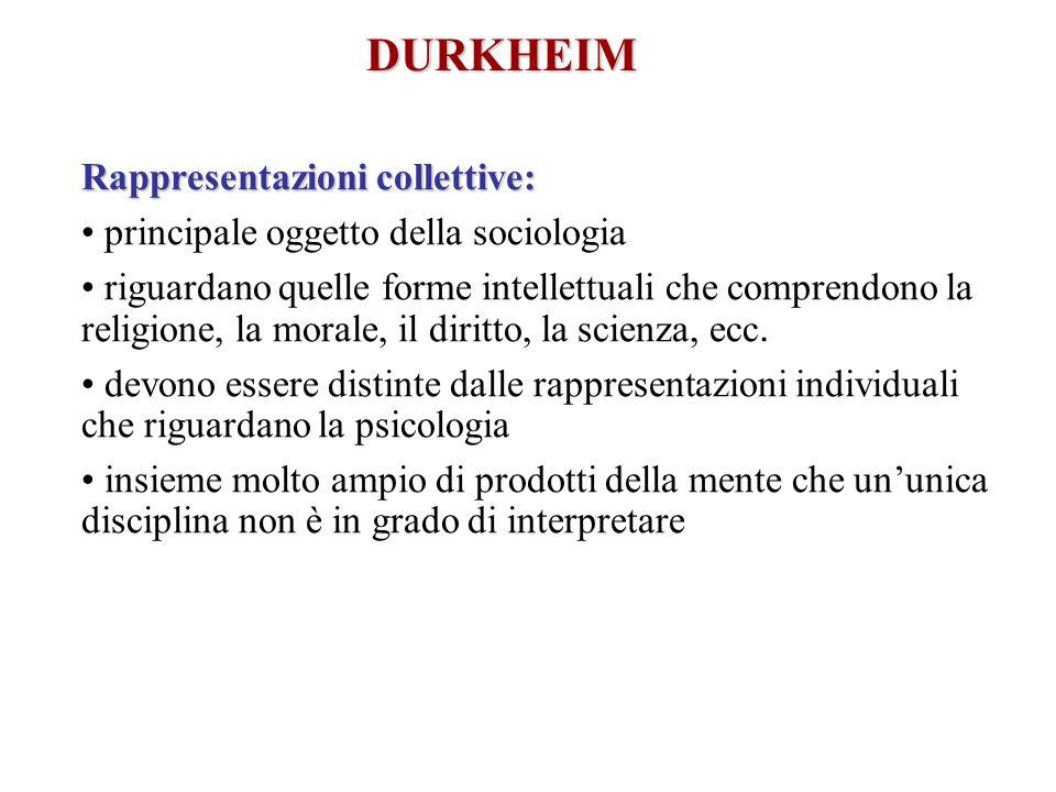 DURKHEIM Rappresentazioni collettive: principale oggetto della sociologia riguardano quelle forme intellettuali che comprendono la religione, la moral