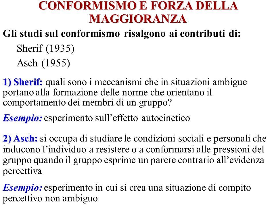 CONFORMISMO E FORZA DELLA MAGGIORANZA Gli studi sul conformismo risalgono ai contributi di: Sherif (1935) Asch (1955) 1) Sherif: 1) Sherif: quali sono