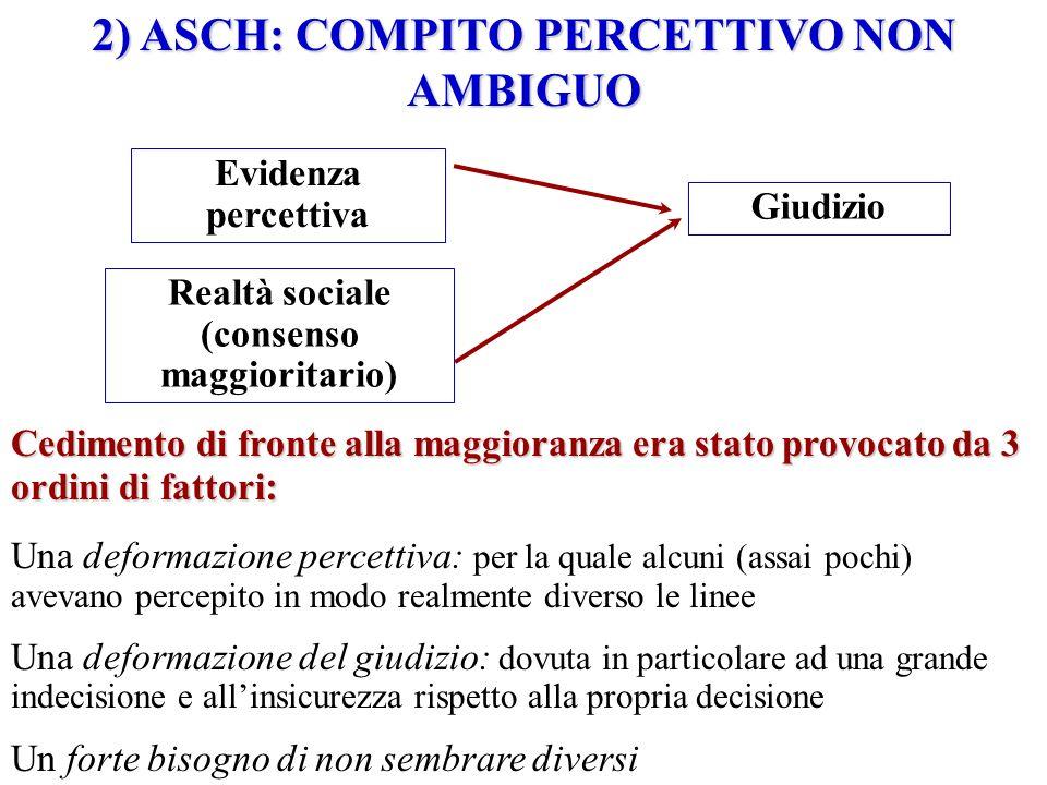 Giudizio Evidenza percettiva Realtà sociale (consenso maggioritario) 2) ASCH: COMPITO PERCETTIVO NON AMBIGUO Cedimento di fronte alla maggioranza era