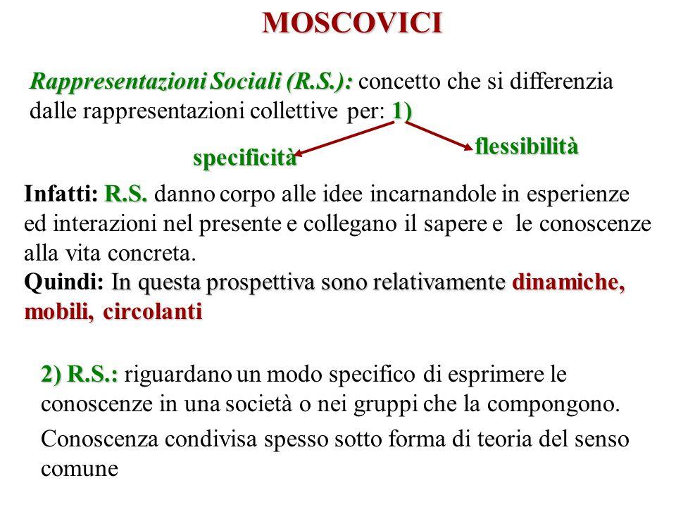 MOSCOVICI Rappresentazioni Sociali (R.S.): 1) Rappresentazioni Sociali (R.S.): concetto che si differenzia dalle rappresentazioni collettive per: 1) 2