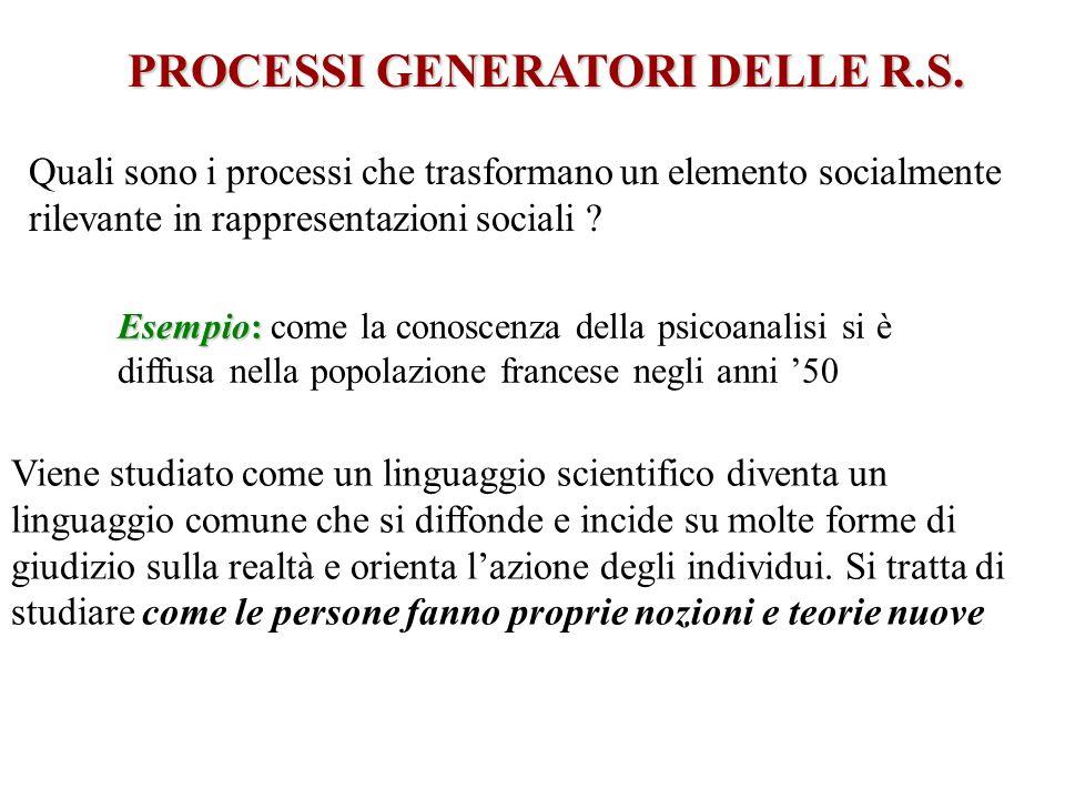 PROCESSI GENERATORI DELLE R.S. Quali sono i processi che trasformano un elemento socialmente rilevante in rappresentazioni sociali ? Esempio: Esempio: