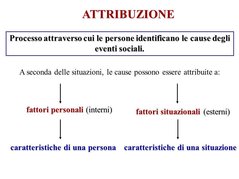 Processo attraverso cui le persone identificano le cause degli eventi sociali. A seconda delle situazioni, le cause possono essere attribuite a: fatto