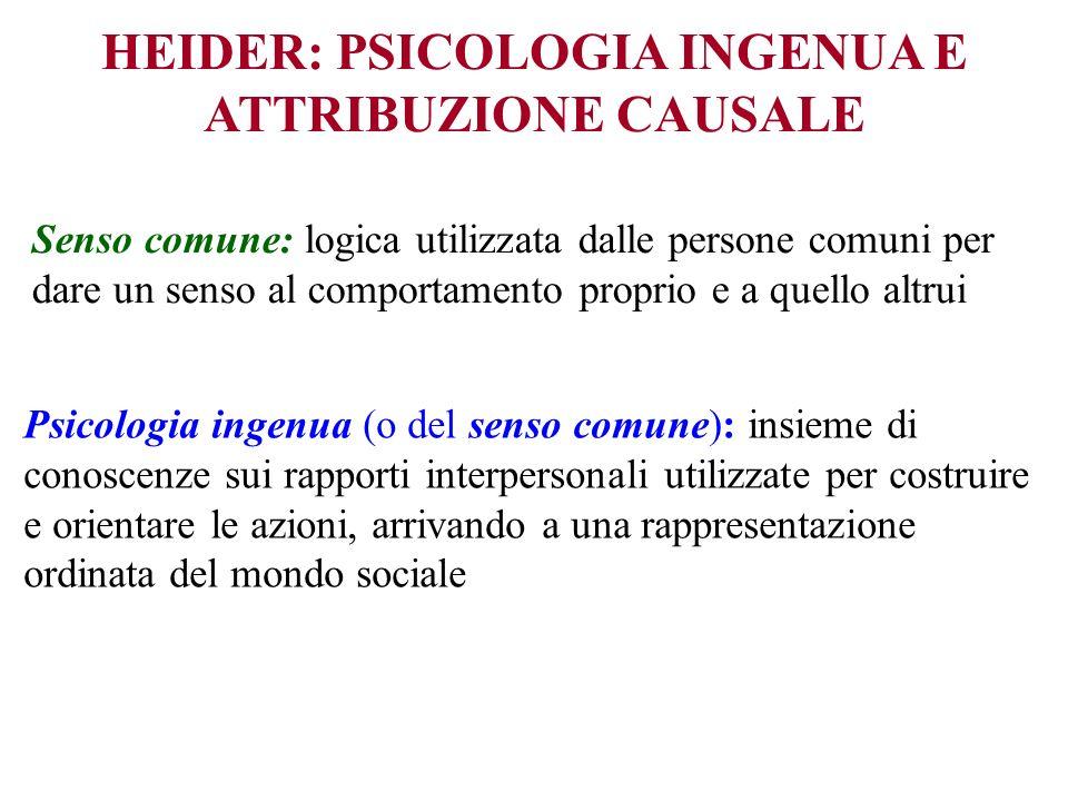 HEIDER The psychology of interpersonal relations (1958) Attenzione alla logica e alle regole che le persone comuni adottano quando si formano impressioni di altre persone partendo dallosservazione del loro comportamento.