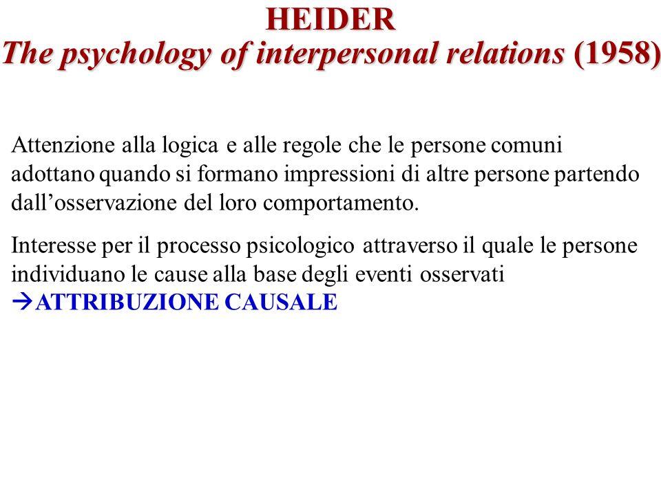 HEIDER The psychology of interpersonal relations (1958) Attenzione alla logica e alle regole che le persone comuni adottano quando si formano impressi