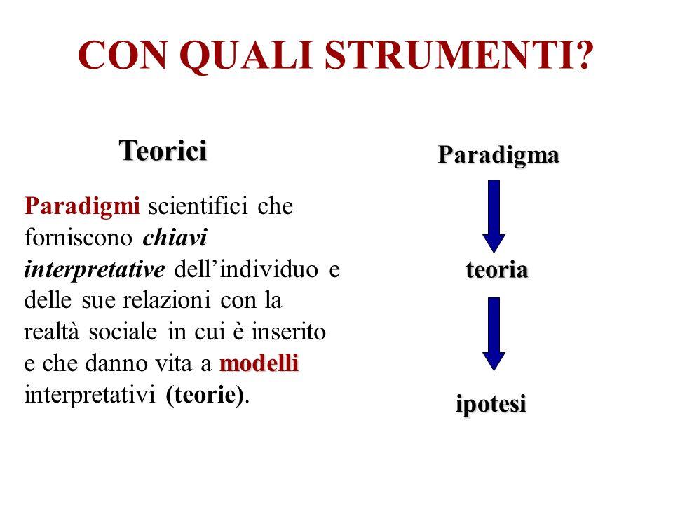 CON QUALI STRUMENTI? modelli Paradigmi scientifici che forniscono chiavi interpretative dellindividuo e delle sue relazioni con la realtà sociale in c
