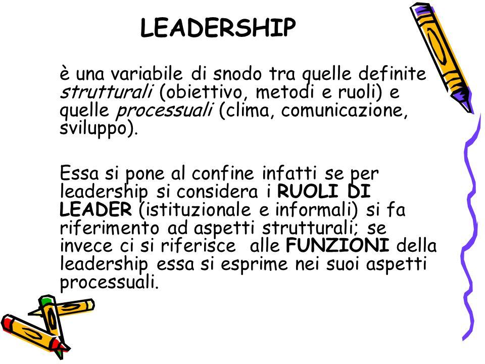 LEADERSHIP è una variabile di snodo tra quelle definite strutturali (obiettivo, metodi e ruoli) e quelle processuali (clima, comunicazione, sviluppo).