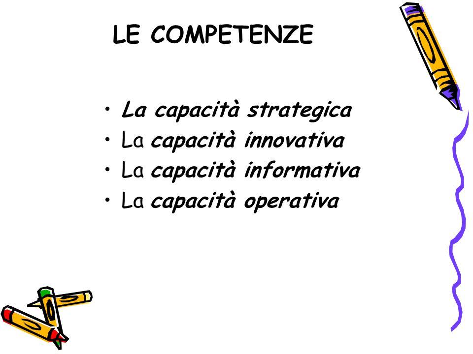 LE COMPETENZE La capacità strategica La capacità innovativa La capacità informativa La capacità operativa