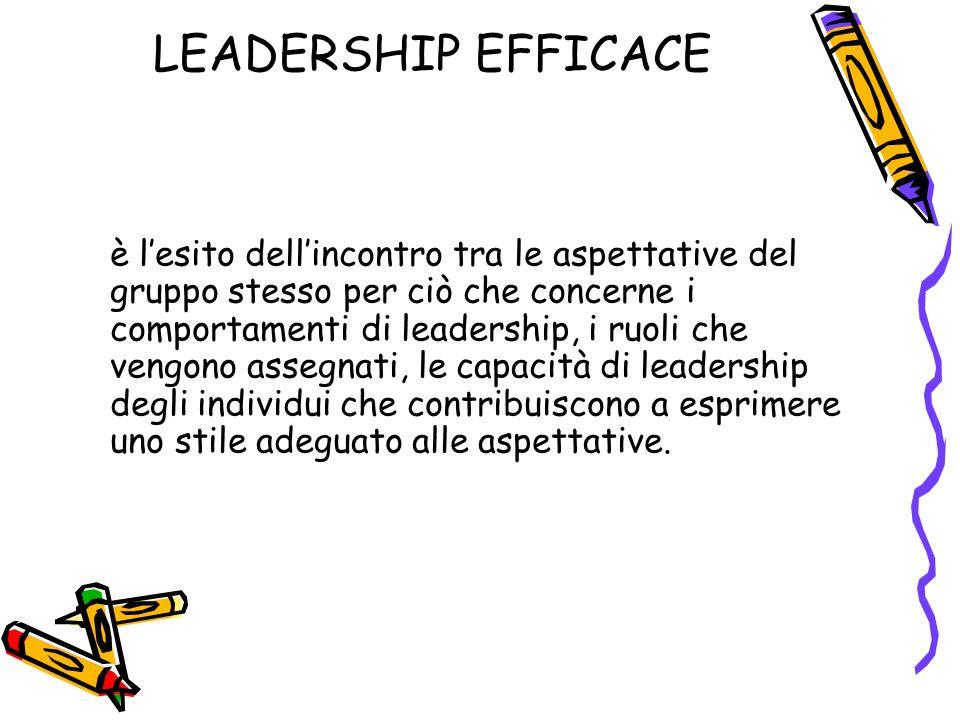LEADERSHIP EFFICACE è lesito dellincontro tra le aspettative del gruppo stesso per ciò che concerne i comportamenti di leadership, i ruoli che vengono assegnati, le capacità di leadership degli individui che contribuiscono a esprimere uno stile adeguato alle aspettative.