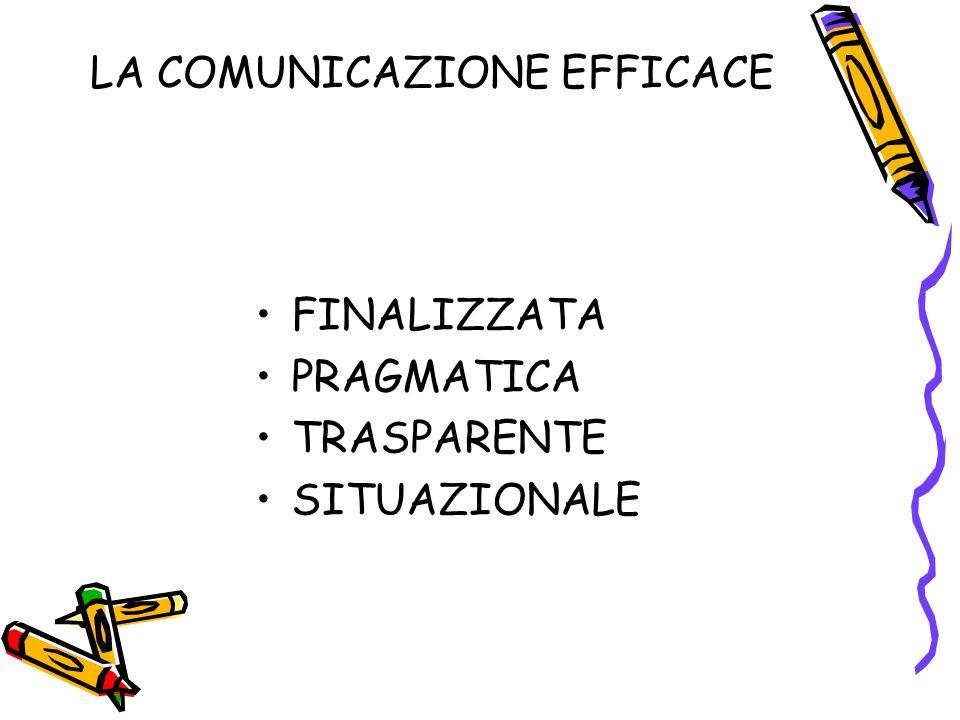 LA COMUNICAZIONE EFFICACE FINALIZZATA PRAGMATICA TRASPARENTE SITUAZIONALE