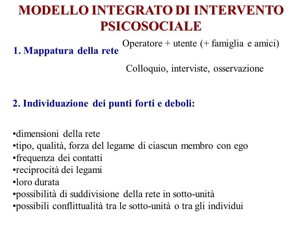 MODELLO INTEGRATO DI INTERVENTO PSICOSOCIALE 1. Mappatura della rete Operatore + utente (+ famiglia e amici) Colloquio, interviste, osservazione 2. In