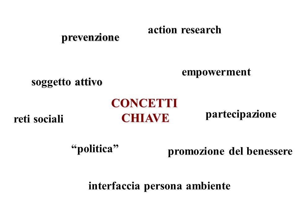 CONCETTICHIAVE prevenzione attivo soggetto attivo empowerment partecipazione politica promozione del benessere interfaccia persona ambiente reti socia