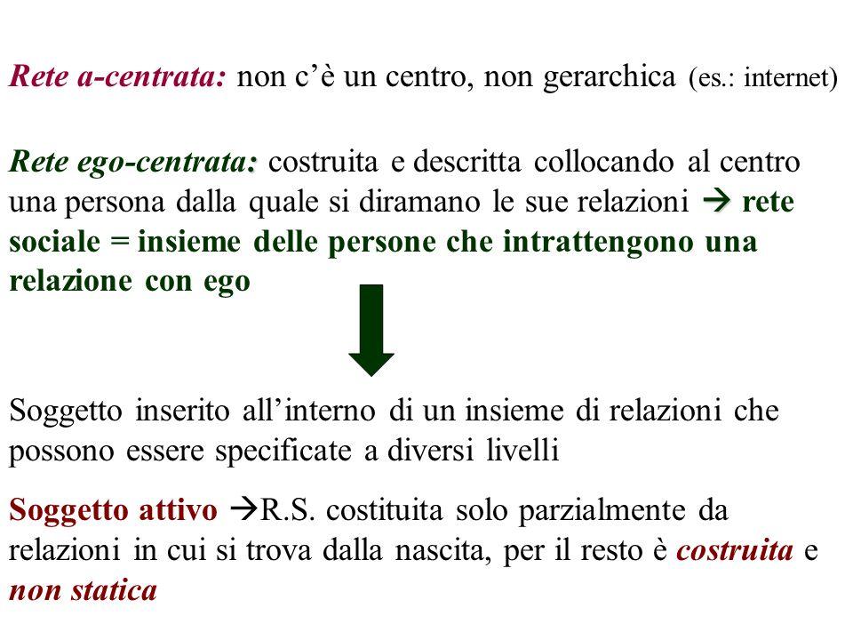 Rete a-centrata: non cè un centro, non gerarchica (es.: internet) : Rete ego-centrata: costruita e descritta collocando al centro una persona dalla qu