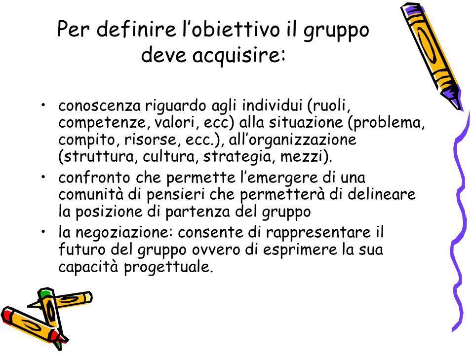 Per definire lobiettivo il gruppo deve acquisire: conoscenza riguardo agli individui (ruoli, competenze, valori, ecc) alla situazione (problema, compito, risorse, ecc.), allorganizzazione (struttura, cultura, strategia, mezzi).