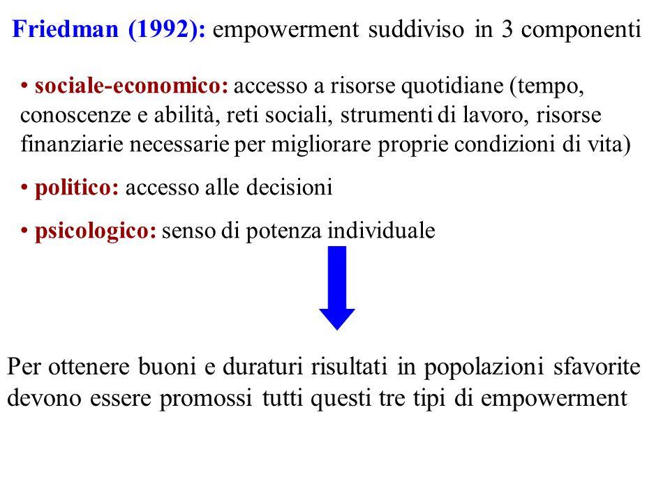 sociale-economico: accesso a risorse quotidiane (tempo, conoscenze e abilità, reti sociali, strumenti di lavoro, risorse finanziarie necessarie per mi
