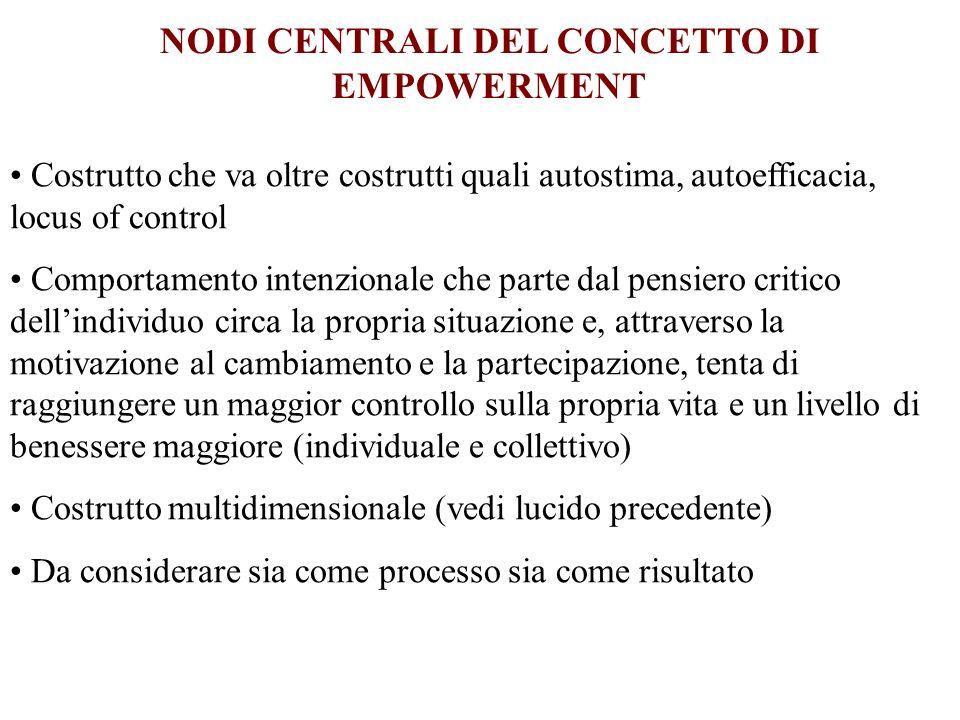 NODI CENTRALI DEL CONCETTO DI EMPOWERMENT Costrutto che va oltre costrutti quali autostima, autoefficacia, locus of control Comportamento intenzionale