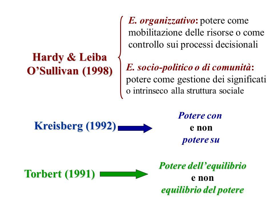Hardy & Leiba OSullivan (1998) E. organizzativo: potere come mobilitazione delle risorse o come controllo sui processi decisionali E. socio-politico o