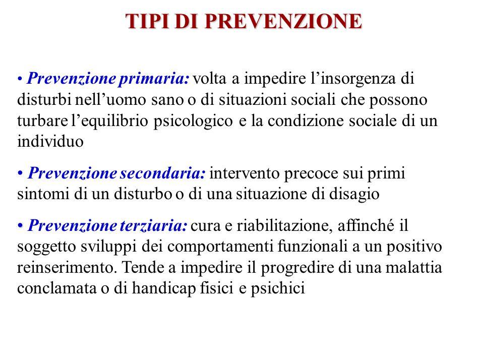 TIPI DI PREVENZIONE Prevenzione primaria: volta a impedire linsorgenza di disturbi nelluomo sano o di situazioni sociali che possono turbare lequilibr