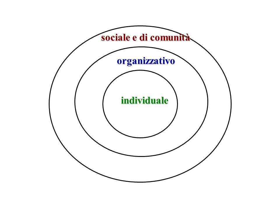 sociale e di comunità organizzativo individuale