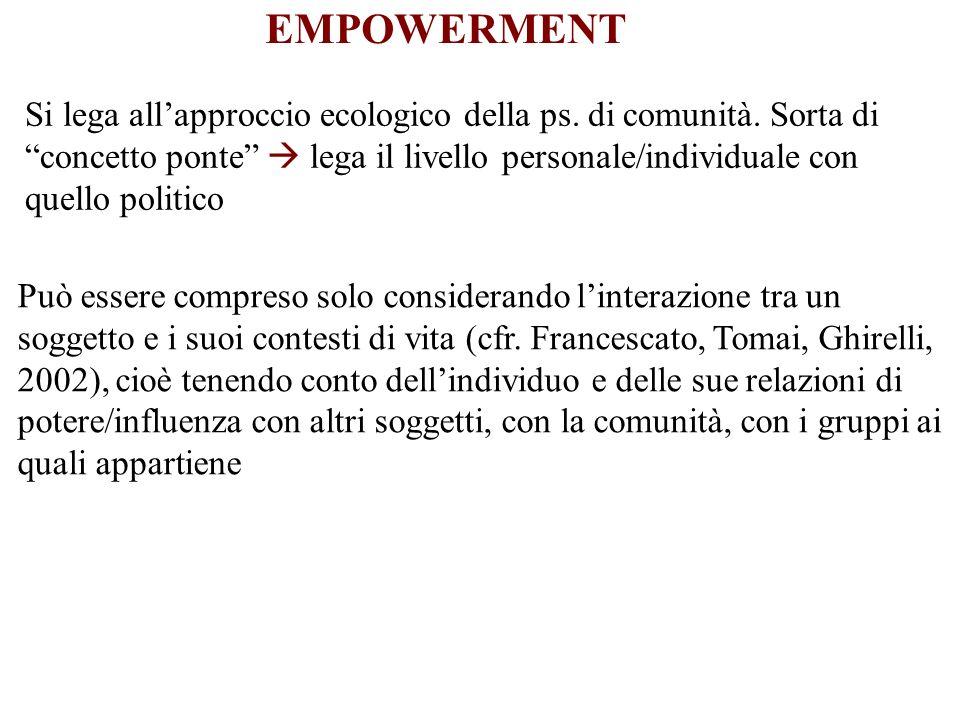 EMPOWERMENT Si lega allapproccio ecologico della ps. di comunità. Sorta di concetto ponte lega il livello personale/individuale con quello politico Pu