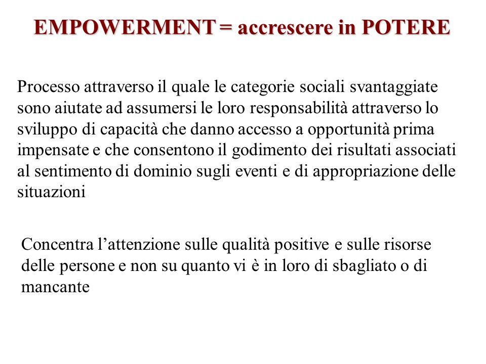 EMPOWERMENT = accrescere in POTERE Processo attraverso il quale le categorie sociali svantaggiate sono aiutate ad assumersi le loro responsabilità att