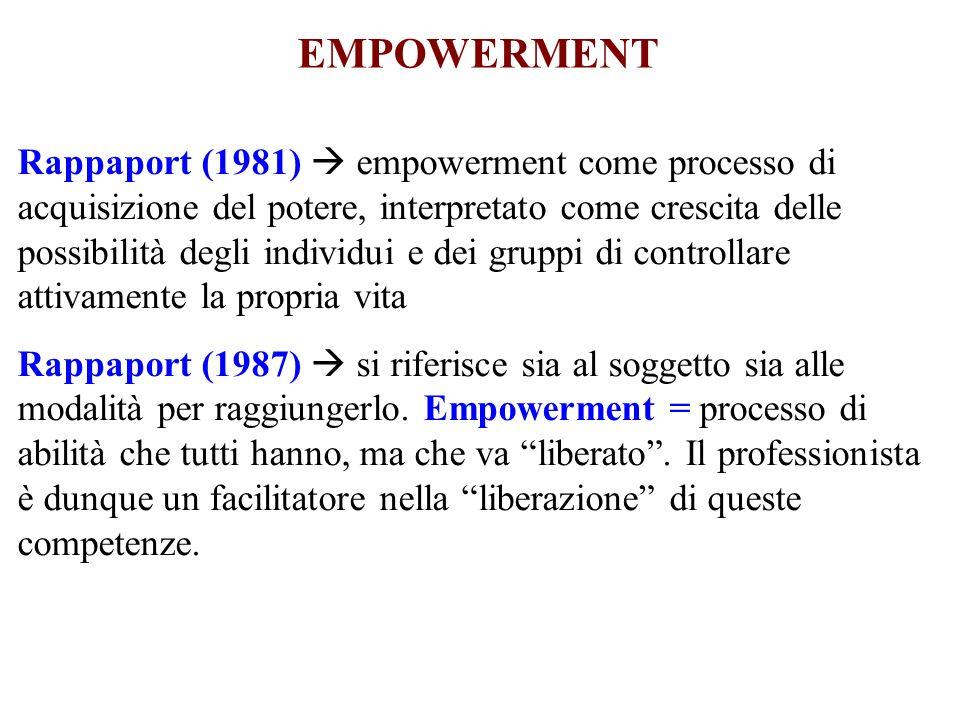 Rappaport (1981) empowerment come processo di acquisizione del potere, interpretato come crescita delle possibilità degli individui e dei gruppi di co